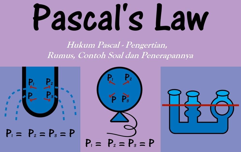 Hukum Pascal - Pengertian, Rumus, Contoh Soal dan Penerapannya