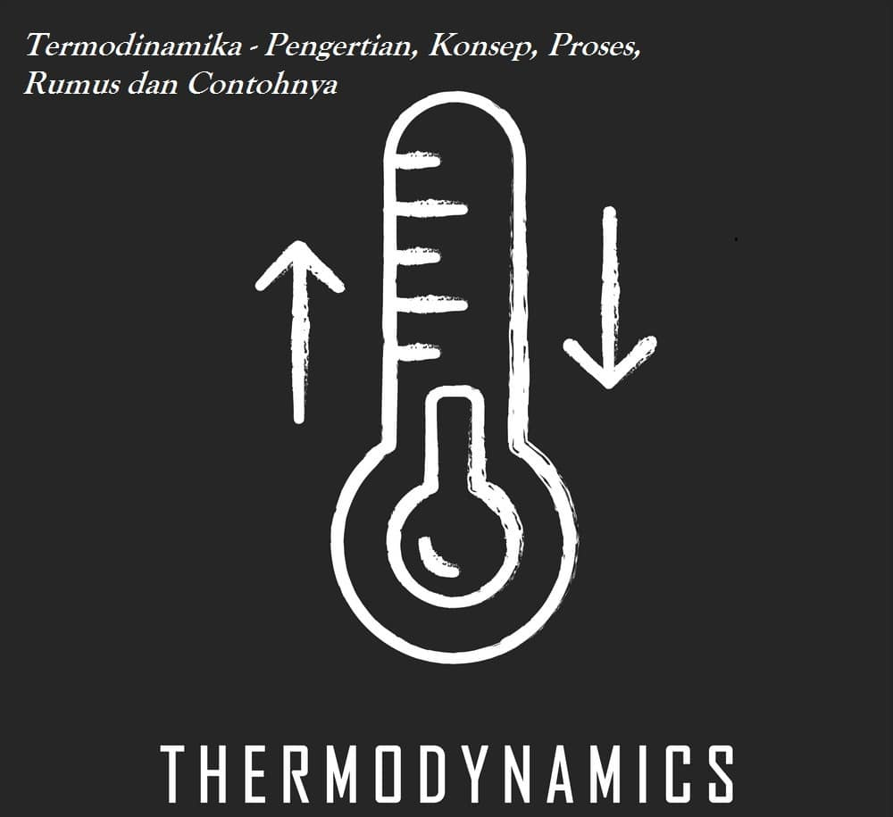 Termodinamika - Pengertian, Konsep, Proses, Rumus dan Contohnya