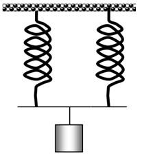 elastisitas dan Hukum Hooke-3