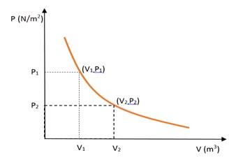 gambar Gas Ideal dan Teori Kinetik Gas-2