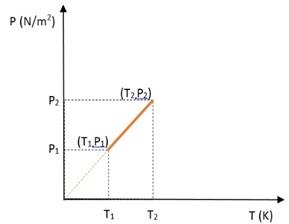 gambar Gas Ideal dan Teori Kinetik Gas-111