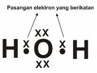 gambar ikatan kimia-2