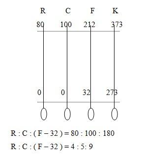 gambar suhu dan kalor-1