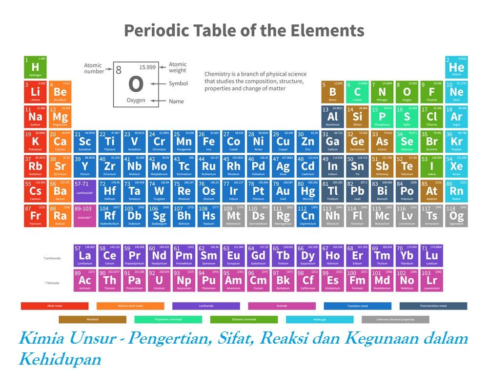 Kimia Unsur - Pengertian, Sifat, Reaksi dan Kegunaan dalam Kehidupan
