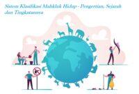 Sistem Klasifikasi Mahkluk Hidup - Pengertian, Sejarah dan Tingkatannya