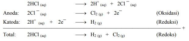 contoh elektrolisis-1