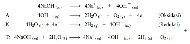contoh elektrolisis-2