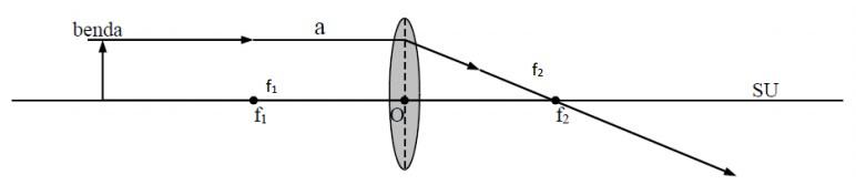 gelombang cahaya-5