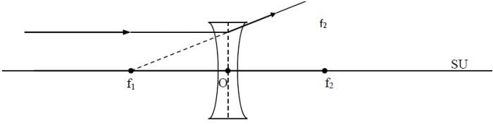 materi gelombang cahaya-2