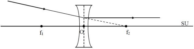 materi gelombang cahaya-3