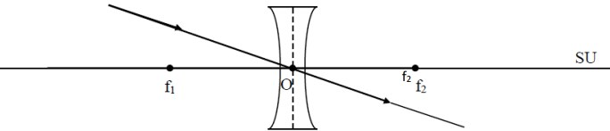 materi gelombang cahaya-4