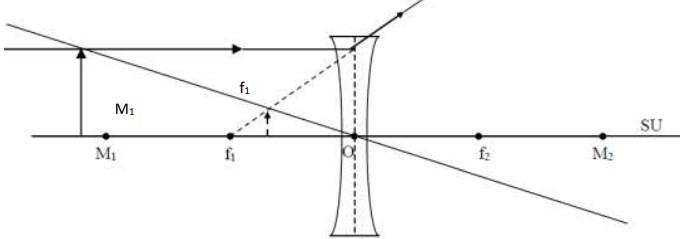 materi gelombang cahaya-5