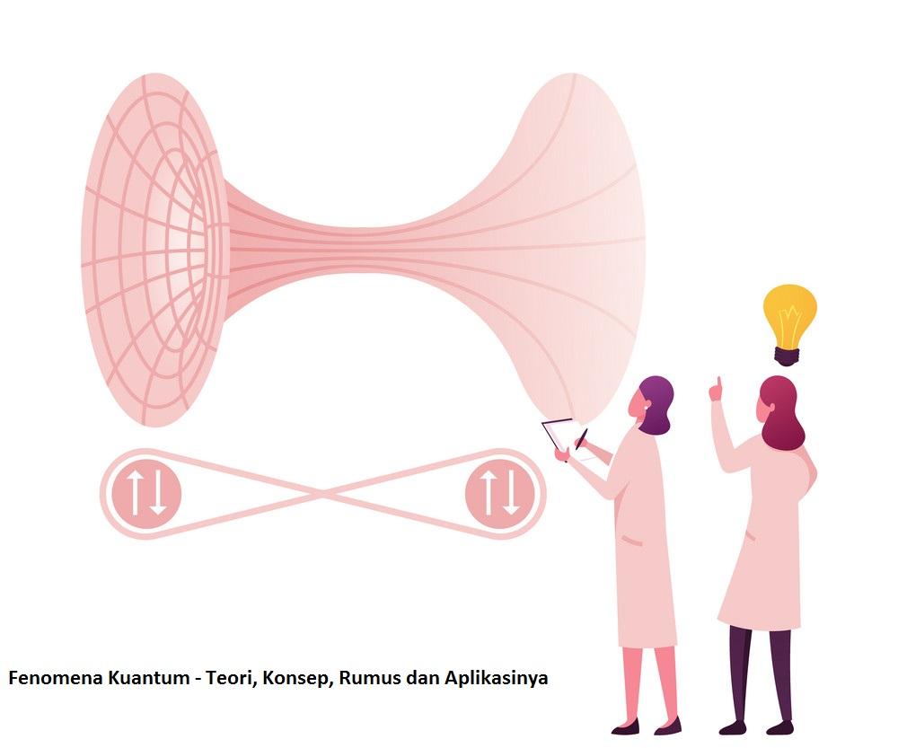 Fenomena Kuantum - Teori, Konsep, Rumus dan Aplikasinya