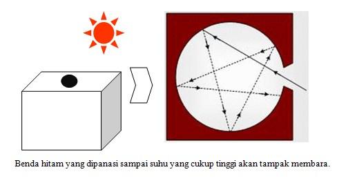 fenomena kuantum-1
