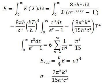 fenomena kuantum-2