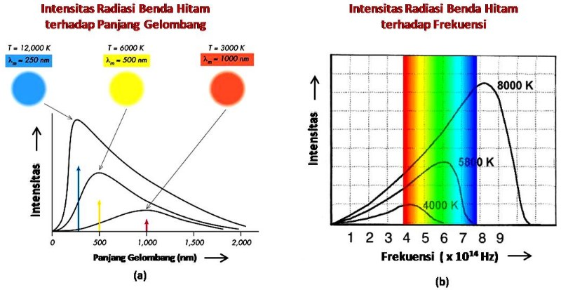 fenomena kuantum-5