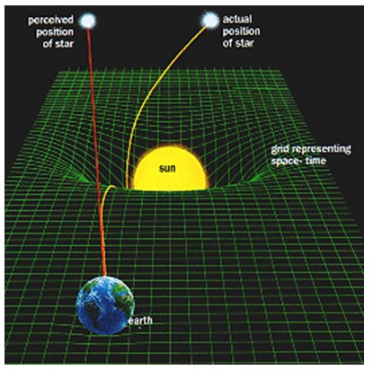 Teori Relativitas Khusus-1