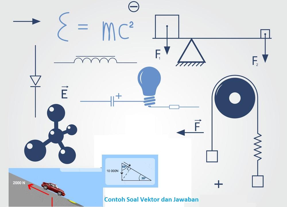 Contoh Soal Vektor dan Jawaban