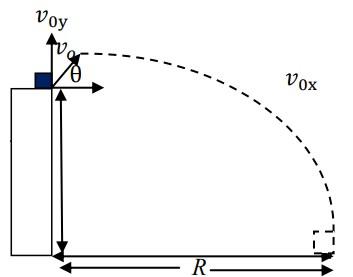 soal gerak parabola-1