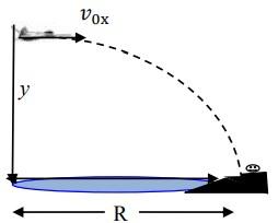 soal gerak parabola-2