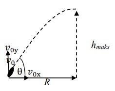 soal gerak parabola-3