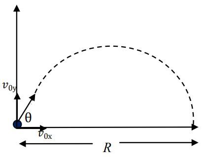 soal gerak parabola-5