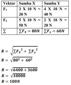 soal vektor no-6