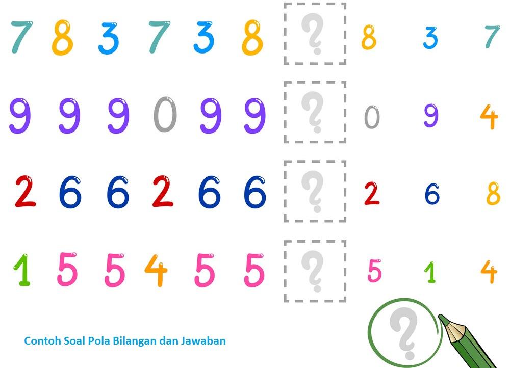 Contoh Soal Pola Bilangan dan Jawaban