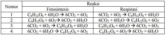 soal energi dalam sistem kehidupan no-3