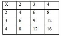 soal operasi bilangan no-4