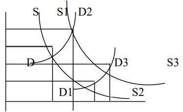 soal indeks harga dan inflasi-15