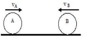 soal uas fisika kelas 10 no-10