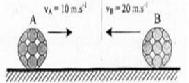 soal uas fisika kelas 10 no-9