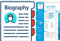 Soal Teks Biografi Pilihan Ganda dan Jawaban